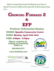 SPONDIN gf2 efp session April 2016 poster